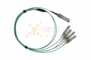 QSFP+ OPTEC, 40G, POC, 1M Passive Optical Cable to 4xSFP+